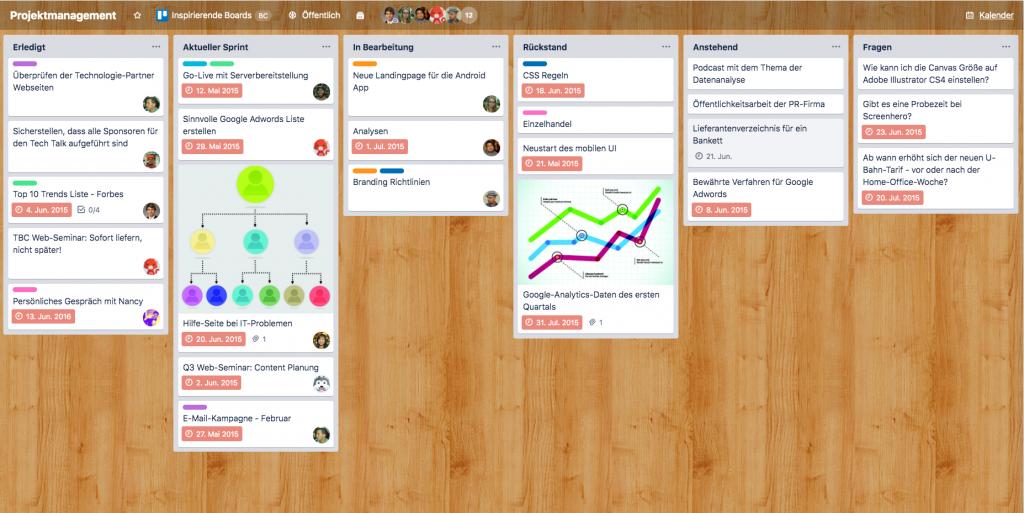 Effizienter Arbeiten mit Online-Tools trello